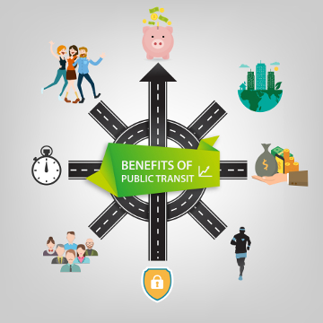 Benefits of Public Transit / Public Transport by AddTransit