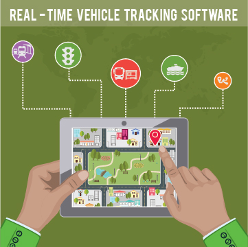 Real Time Vehicle Tracking Software