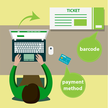 Online Ticket Reservation System